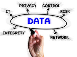 Information, HIPAA, Provacy, Big Data, risk